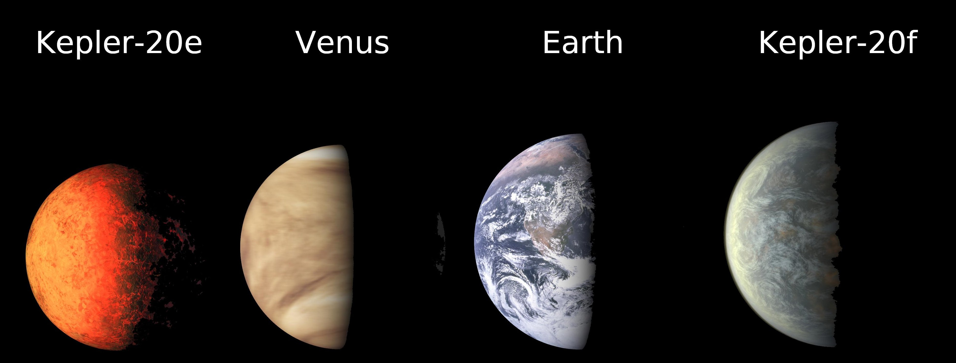 (c) NASA http://keplergo.arc.nasa.gov/
