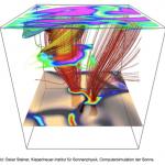 Bild: Oskar Steiner, Kiepenheuer-Institut für Sonnenphysik, Computersimulation der Sonne.